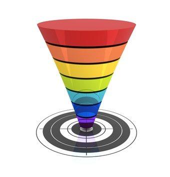 Targeting Funnel Marketing
