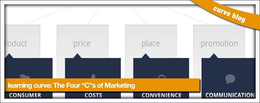 The 4Ps Marketing Mix & the 7Ps of Marketing | Marketing Definitions | 356x899